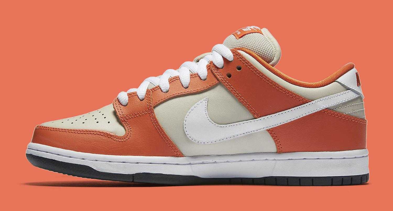 Sneakers nike dunk