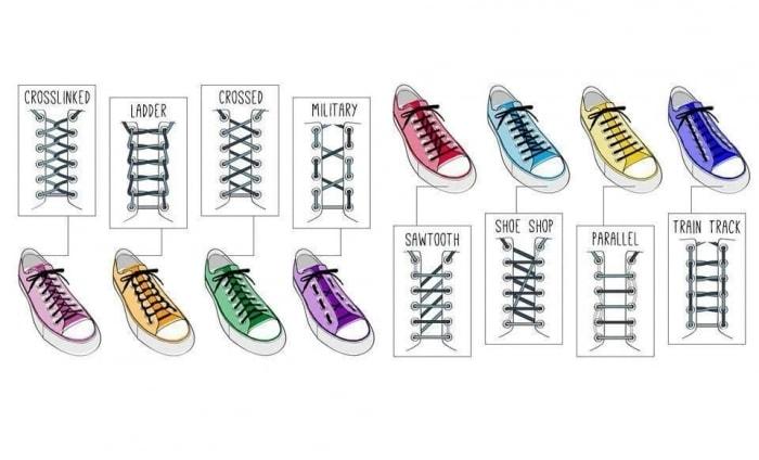 Faire lacet chaussure costume